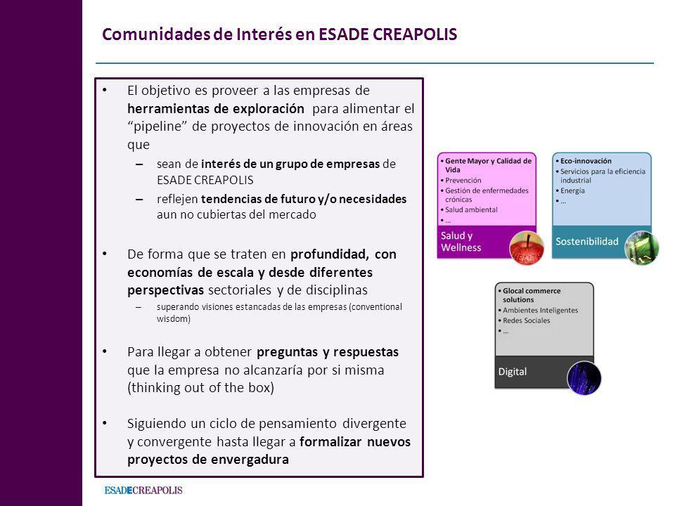 Comunidades de Interés en ESADE CREAPOLIS El objetivo es proveer a las empresas de herramientas de exploración para alimentar el pipeline de proyectos