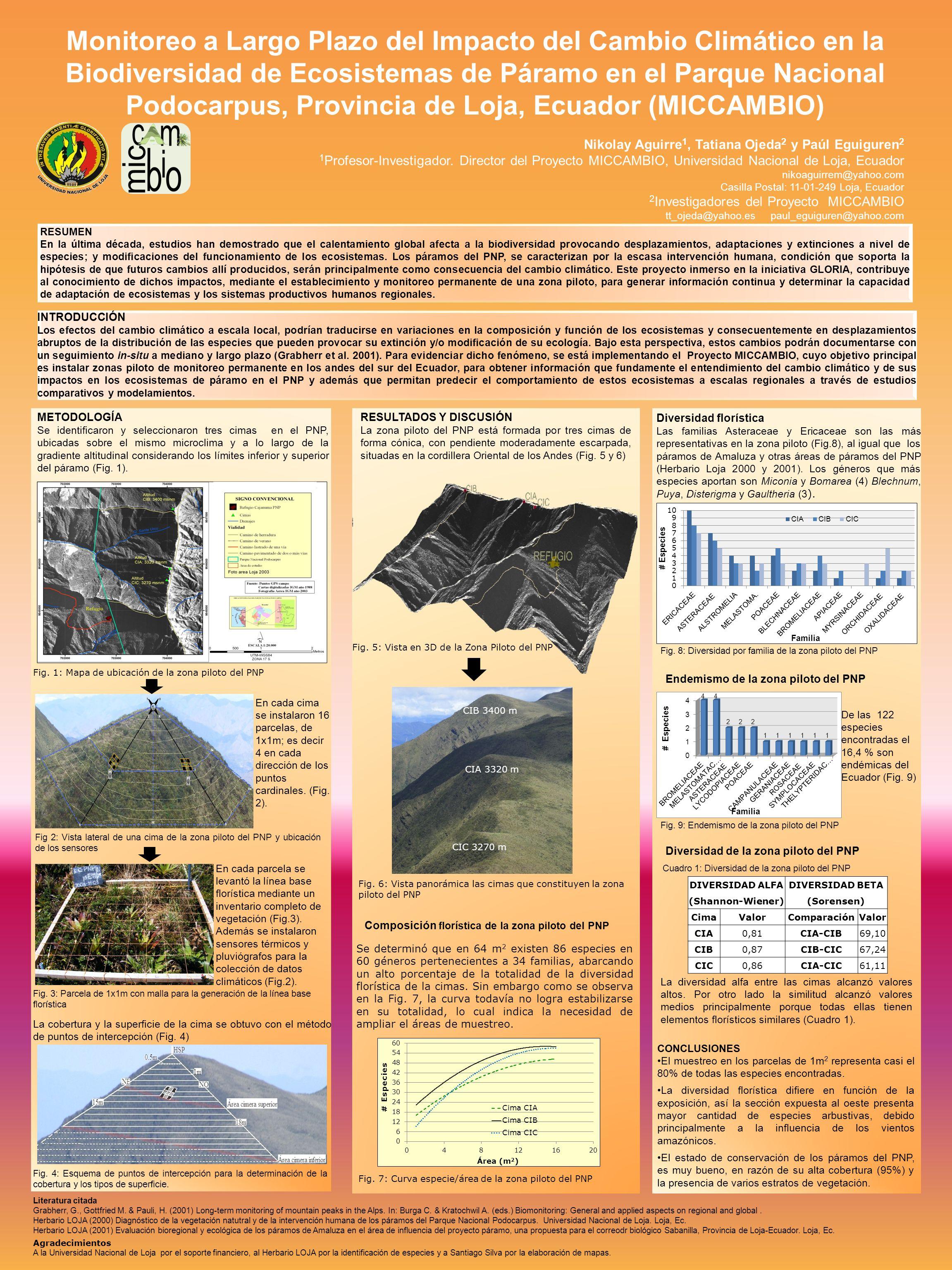 Monitoreo a Largo Plazo del Impacto del Cambio Climático en la Biodiversidad de Ecosistemas de Páramo en el Parque Nacional Podocarpus, Provincia de L