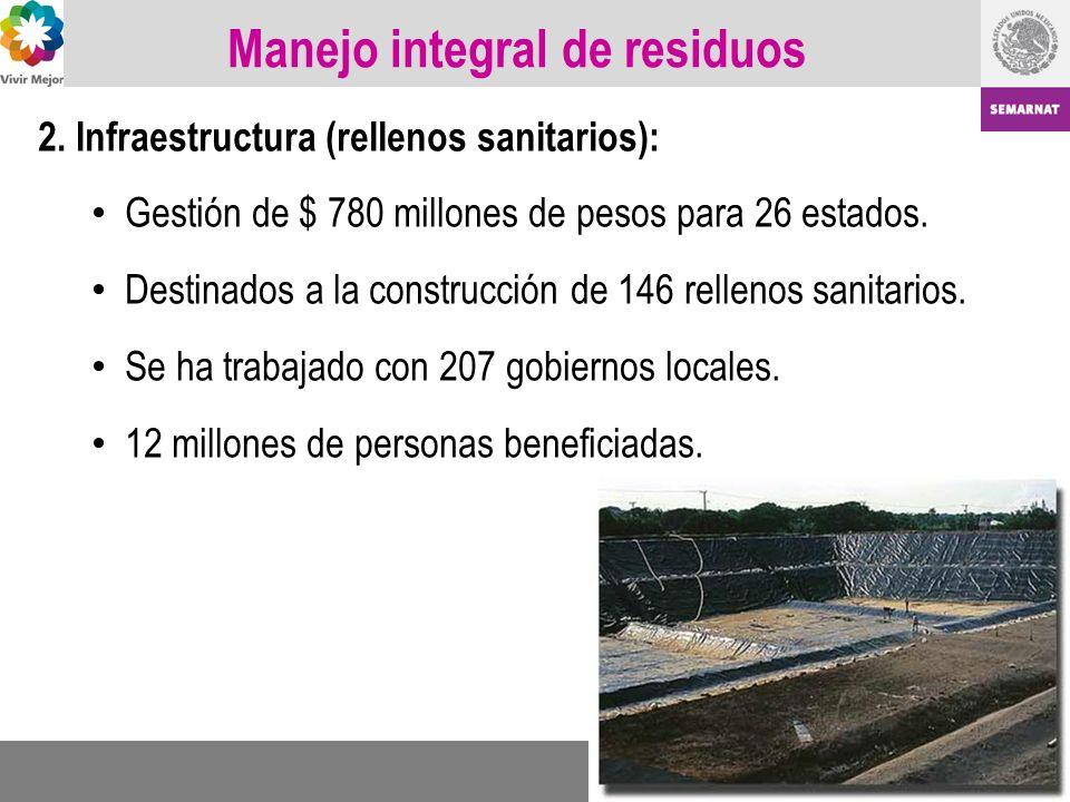 Manejo integral de residuos 2. Infraestructura (rellenos sanitarios): Gestión de $ 780 millones de pesos para 26 estados. Destinados a la construcción