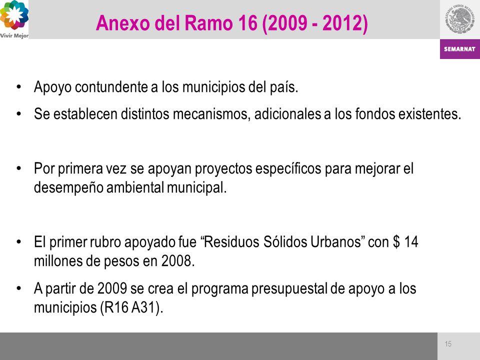 Anexo del Ramo 16 (2009 - 2012) Apoyo contundente a los municipios del país. Se establecen distintos mecanismos, adicionales a los fondos existentes.