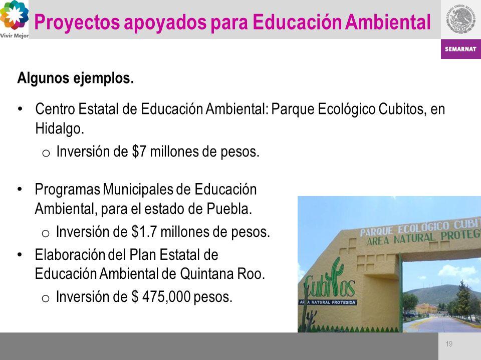 Proyectos apoyados para Educación Ambiental Algunos ejemplos. Centro Estatal de Educación Ambiental: Parque Ecológico Cubitos, en Hidalgo. o Inversión