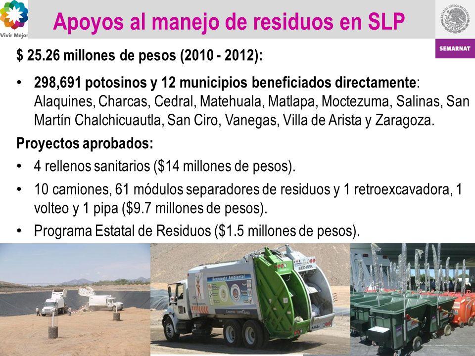 Apoyos al manejo de residuos en SLP $ 25.26 millones de pesos (2010 - 2012): 298,691 potosinos y 12 municipios beneficiados directamente : Alaquines,