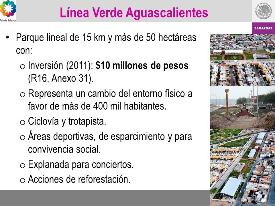 Línea Verde Aguascalientes Parque lineal de 15 km y más de 50 hectáreas con: o Inversión (2011): $10 millones de pesos (R16, Anexo 31). o Representa u