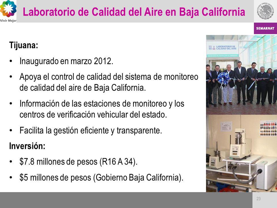 Laboratorio de Calidad del Aire en Baja California Tijuana: Inaugurado en marzo 2012. Apoya el control de calidad del sistema de monitoreo de calidad