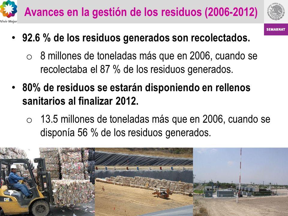 Avances en la gestión de los residuos (2006-2012) 92.6 % de los residuos generados son recolectados. o 8 millones de toneladas más que en 2006, cuando