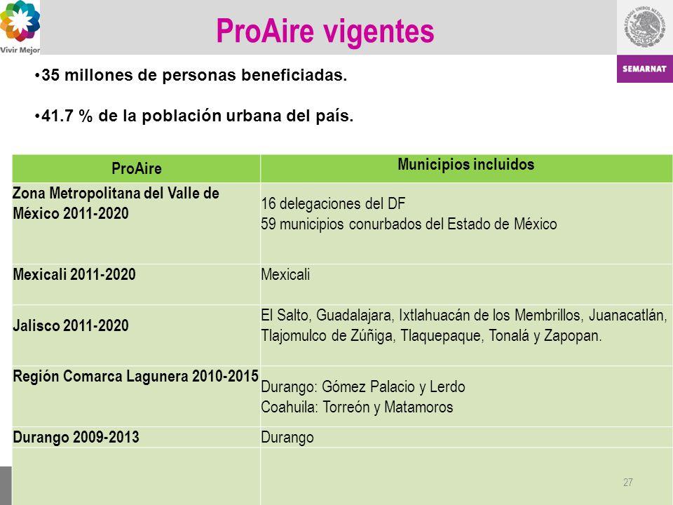 ProAire vigentes ProAire Municipios incluidos Zona Metropolitana del Valle de México 2011-2020 16 delegaciones del DF 59 municipios conurbados del Est