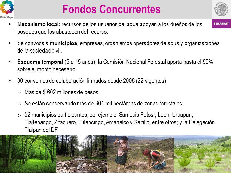 Fondos Concurrentes Mecanismo local: recursos de los usuarios del agua apoyan a los dueños de los bosques que los abastecen del recurso. Se convoca a