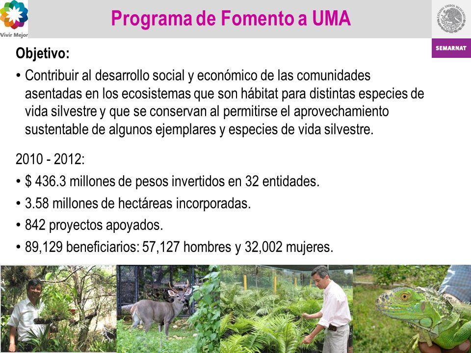 Programa de Fomento a UMA Objetivo: Contribuir al desarrollo social y económico de las comunidades asentadas en los ecosistemas que son hábitat para d