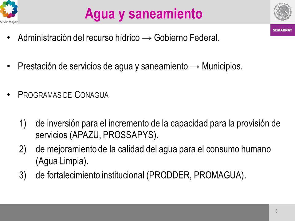 Agua y saneamiento Administración del recurso hídrico Gobierno Federal. Prestación de servicios de agua y saneamiento Municipios. P ROGRAMAS DE C ONAG