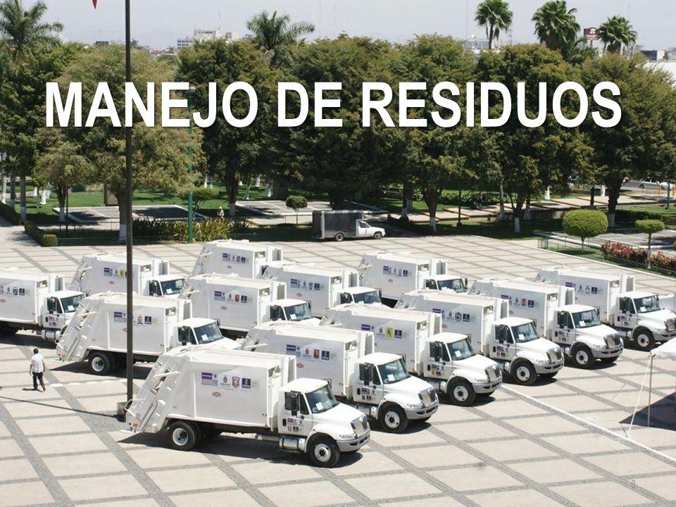 Manejo integral de residuos Inversión federal de $1,979 millones de pesos en: 1.Gestión integral de los residuos ($ 1,200 millones de pesos): Se ha trabajado con 728 gobiernos locales.