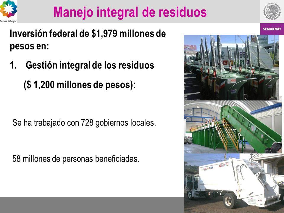 Manejo integral de residuos Inversión federal de $1,979 millones de pesos en: 1.Gestión integral de los residuos ($ 1,200 millones de pesos): Se ha tr