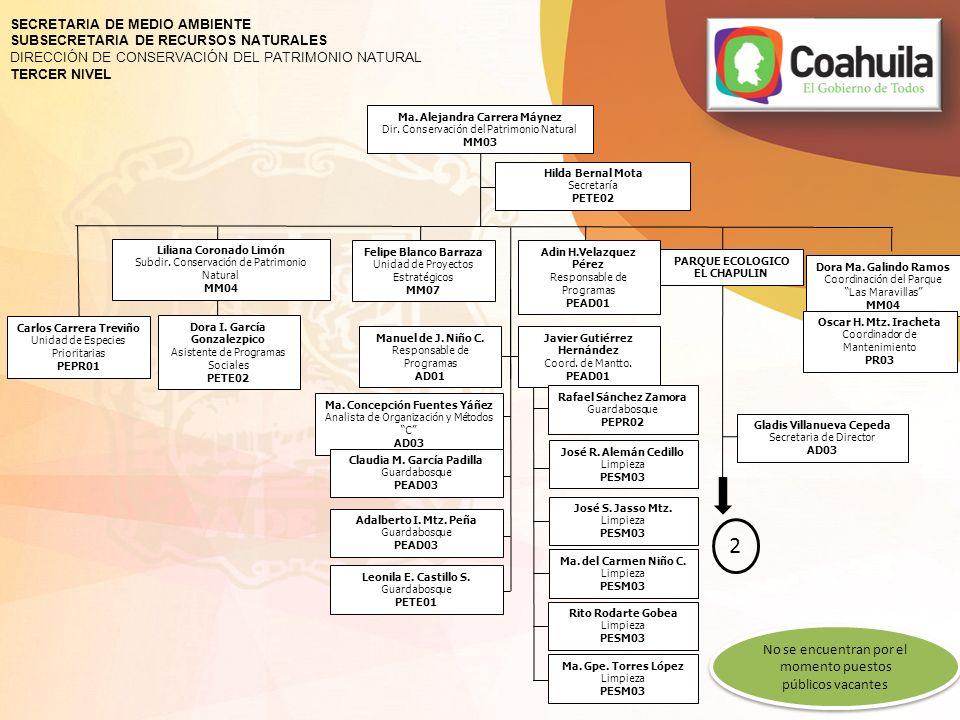 SECRETARIA DE MEDIO AMBIENTE SUBSECRETARIA DE RECURSOS NATURALES DIRECCIÓN DE CONSERVACIÓN DEL PATRIMONIO NATURAL TERCER NIVEL Liliana Coronado Limón