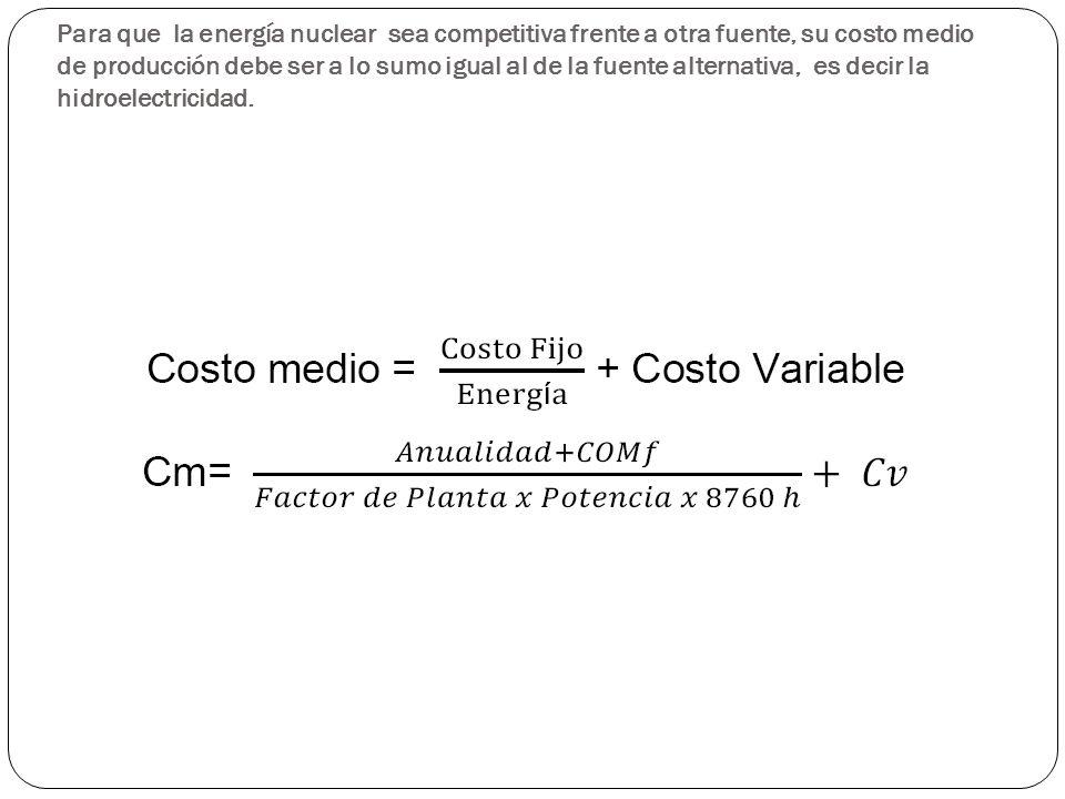 Para que la energía nuclear sea competitiva frente a otra fuente, su costo medio de producción debe ser a lo sumo igual al de la fuente alternativa, e