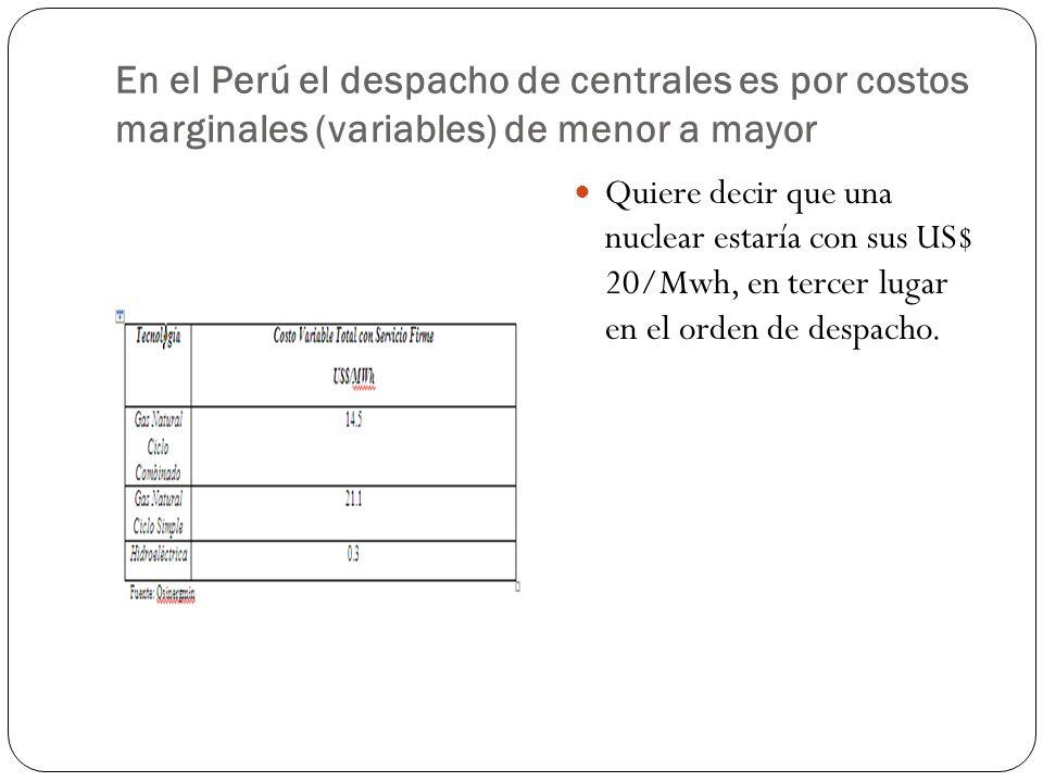 En el Perú el despacho de centrales es por costos marginales (variables) de menor a mayor Quiere decir que una nuclear estaría con sus US$ 20/Mwh, en