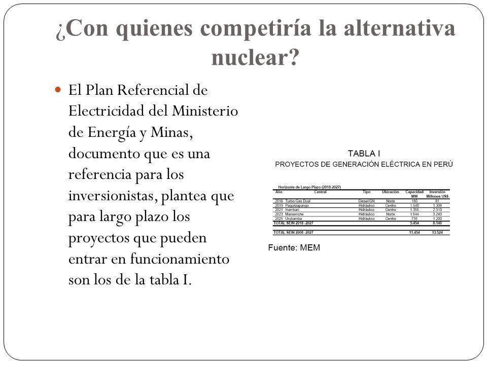¿Con quienes competiría la alternativa nuclear? El Plan Referencial de Electricidad del Ministerio de Energía y Minas, documento que es una referencia