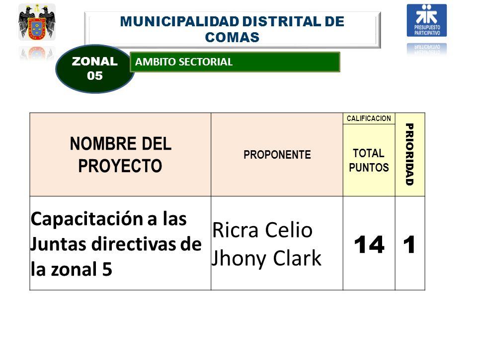 MUNICIPALIDAD DISTRITAL DE COMAS ZONAL 05 AMBITO SECTORIAL NOMBRE DEL PROYECTO PROPONENTE CALIFICACION PRIORIDAD TOTAL PUNTOS Capacitación a las Junta