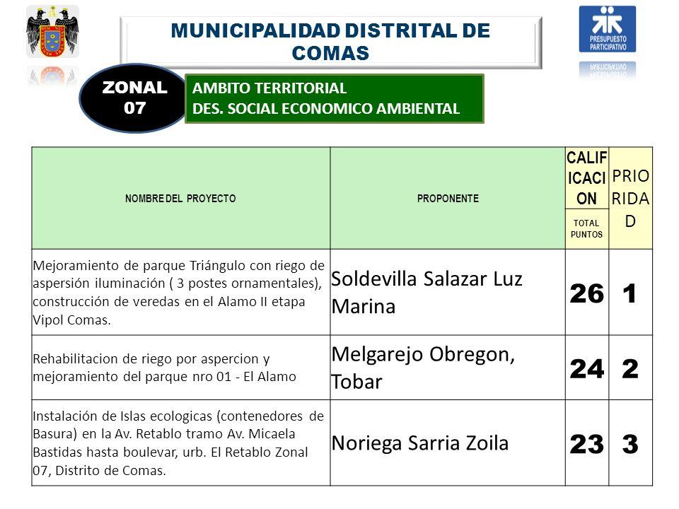MUNICIPALIDAD DISTRITAL DE COMAS ZONAL 07 AMBITO TERRITORIAL DES. SOCIAL ECONOMICO AMBIENTAL NOMBRE DEL PROYECTOPROPONENTE CALIF ICACI ON PRIO RIDA D
