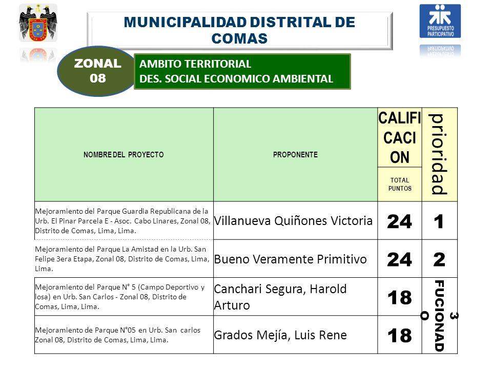 MUNICIPALIDAD DISTRITAL DE COMAS ZONAL 08 AMBITO TERRITORIAL DES. SOCIAL ECONOMICO AMBIENTAL NOMBRE DEL PROYECTOPROPONENTE CALIFI CACI ON prioridad TO