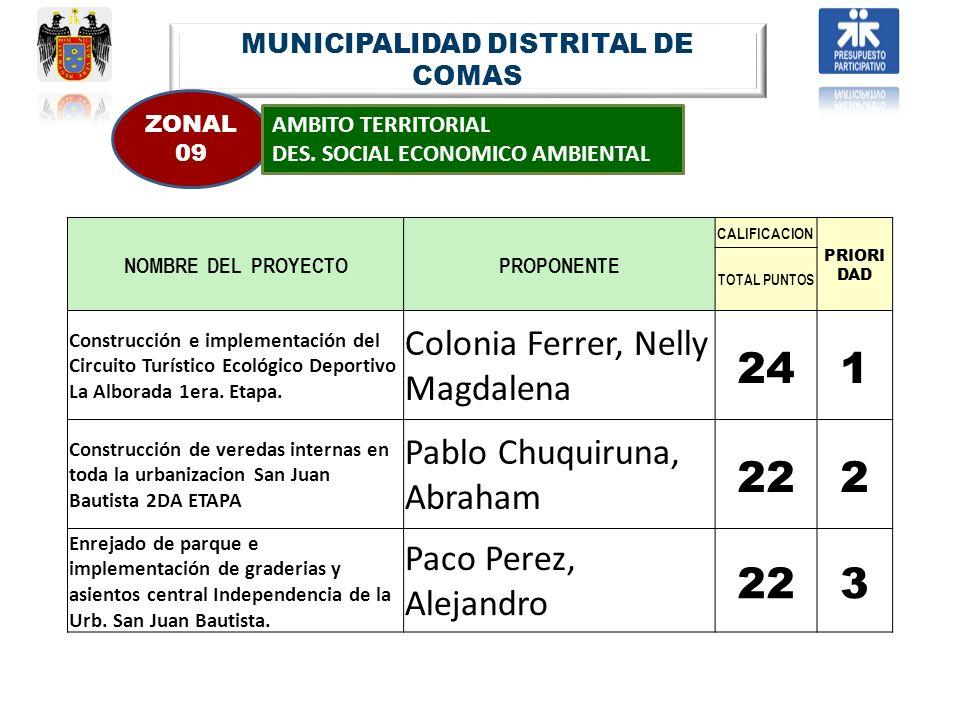 MUNICIPALIDAD DISTRITAL DE COMAS ZONAL 09 AMBITO TERRITORIAL DES. SOCIAL ECONOMICO AMBIENTAL NOMBRE DEL PROYECTOPROPONENTE CALIFICACION PRIORI DAD TOT