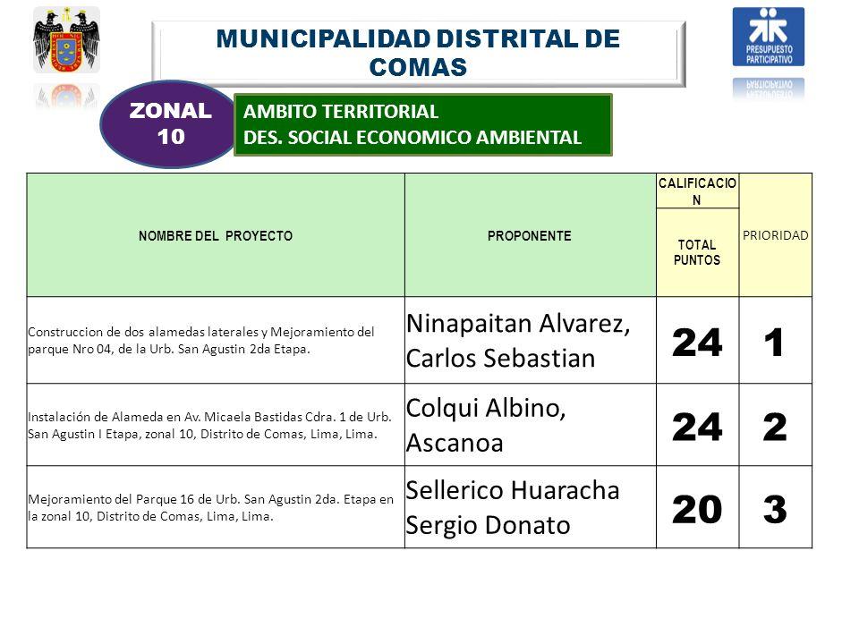 MUNICIPALIDAD DISTRITAL DE COMAS ZONAL 10 AMBITO TERRITORIAL DES. SOCIAL ECONOMICO AMBIENTAL NOMBRE DEL PROYECTOPROPONENTE CALIFICACIO N PRIORIDAD TOT