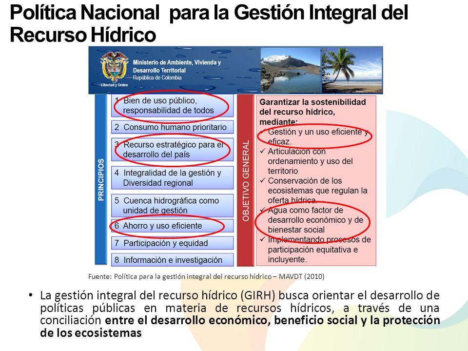 Política Nacional para la Gestión Integral del Recurso Hídrico La gestión integral del recurso hídrico (GIRH) busca orientar el desarrollo de política