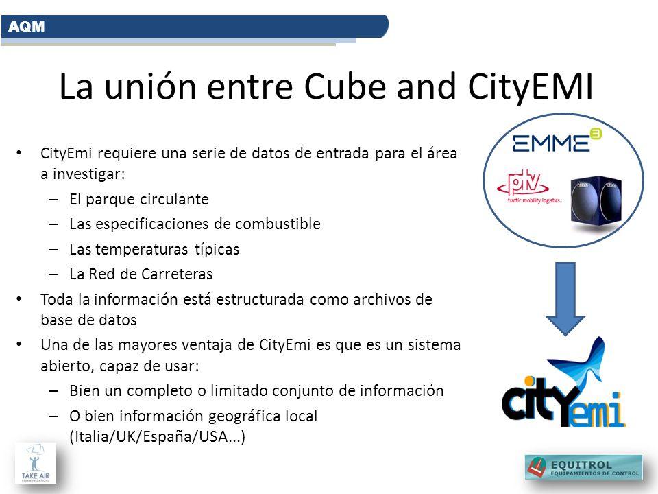 La unión entre Cube and CityEMI CityEmi requiere una serie de datos de entrada para el área a investigar: – El parque circulante – Las especificacione