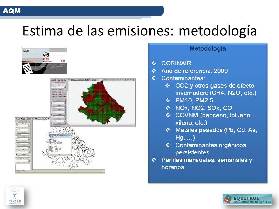 Estima de las emisiones: metodología AQM Metodología CORINAIR Año de referencia: 2009 Contaminantes: CO2 y otros gases de efecto invernadero (CH4, N2O