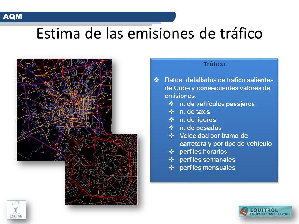 Estima de las emisiones de tráfico Tráfico Datos detallados de trafico salientes de Cube y consecuentes valores de emisiones: n. de vehículos pasajero