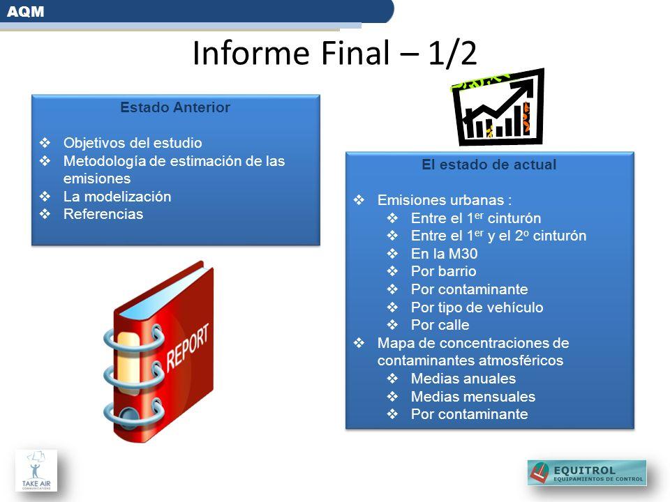 AQM Informe Final – 1/2 Estado Anterior Objetivos del estudio Metodología de estimación de las emisiones La modelización Referencias Estado Anterior O