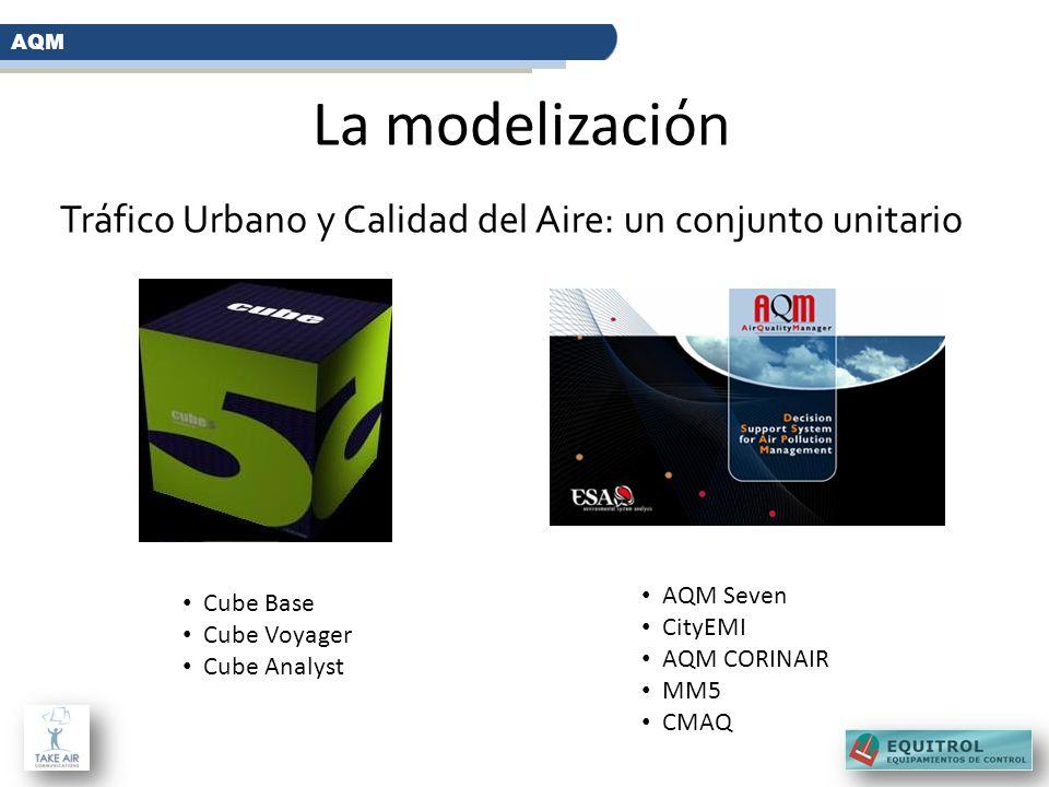 La modelizaci ón Tráfico Urbano y Calidad del Aire: un conjunto unitario Cube Base Cube Voyager Cube Analyst AQM Seven CityEMI AQM CORINAIR MM5 CMAQ A
