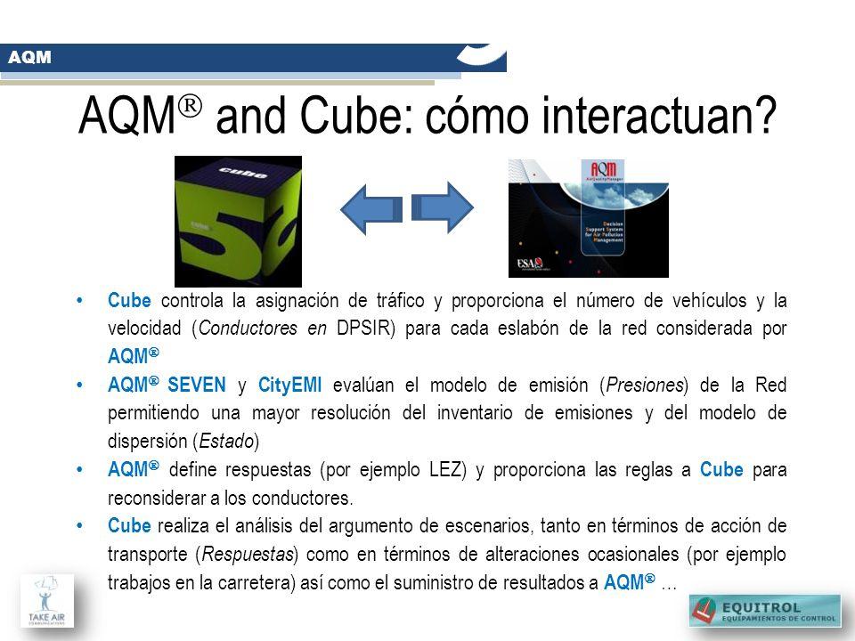 AQM and Cube: cómo interactuan? Cube controla la asignación de tráfico y proporciona el número de vehículos y la velocidad ( Conductores en DPSIR) par