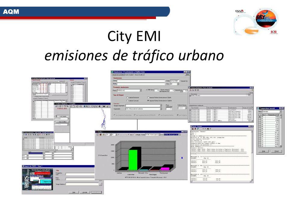 City EMI emisiones de tráfico urbano AQM