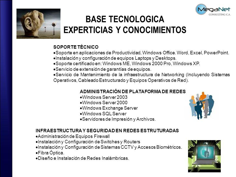 BASE TECNOLOGICA EXPERTICIAS Y CONOCIMIENTOS SOPORTE TÉCNICO Soporte en aplicaciones de Productividad, Windows Office.