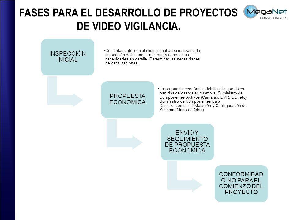 FASES PARA EL DESARROLLO DE PROYECTOS DE VIDEO VIGILANCIA.