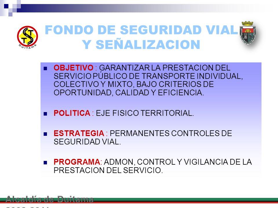 FONDO DE SEGURIDAD VIAL Y SEÑALIZACION OBJETIVO : GARANTIZAR LA PRESTACION DEL SERVICIO PÚBLICO DE TRANSPORTE INDIVIDUAL, COLECTIVO Y MIXTO, BAJO CRIT