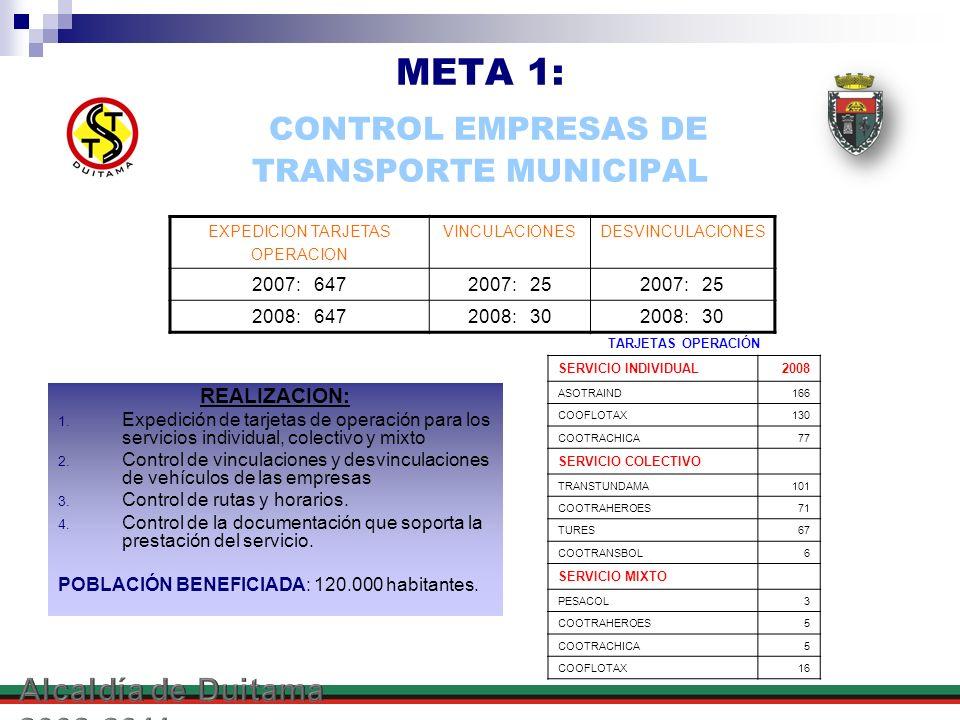 META 1: CONTROL EMPRESAS DE TRANSPORTE MUNICIPAL REALIZACION: 1. Expedición de tarjetas de operación para los servicios individual, colectivo y mixto