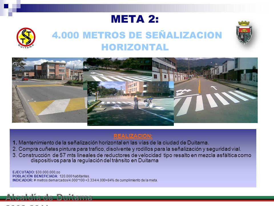 META 2: 4.000 METROS DE SEÑALIZACION HORIZONTAL REALIZACION: 1. Mantenimiento de la señalización horizontal en las vías de la ciudad de Duitama. 2. Co
