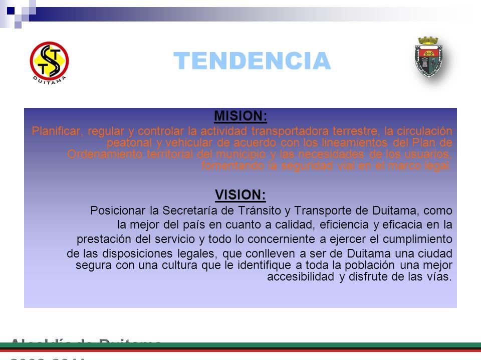 TENDENCIA MISION: Planificar, regular y controlar la actividad transportadora terrestre, la circulación peatonal y vehicular de acuerdo con los lineam