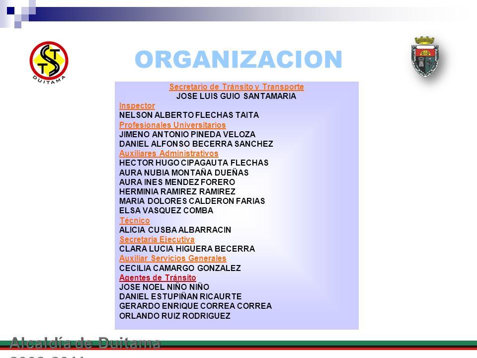 ORGANIZACION Secretario de Tránsito y Transporte JOSE LUIS GUIO SANTAMARIA Inspector NELSON ALBERTO FLECHAS TAITA Profesionales Universitarios JIMENO
