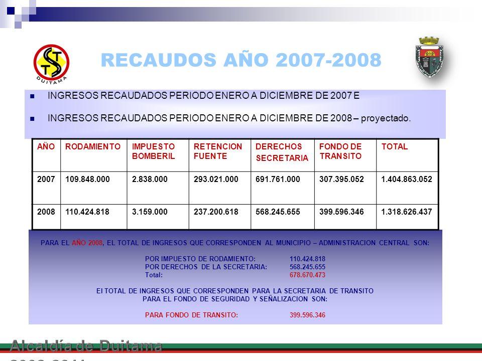 RECAUDOS AÑO 2007-2008 INGRESOS RECAUDADOS PERIODO ENERO A DICIEMBRE DE 2007 E INGRESOS RECAUDADOS PERIODO ENERO A DICIEMBRE DE 2008 – proyectado. PAR
