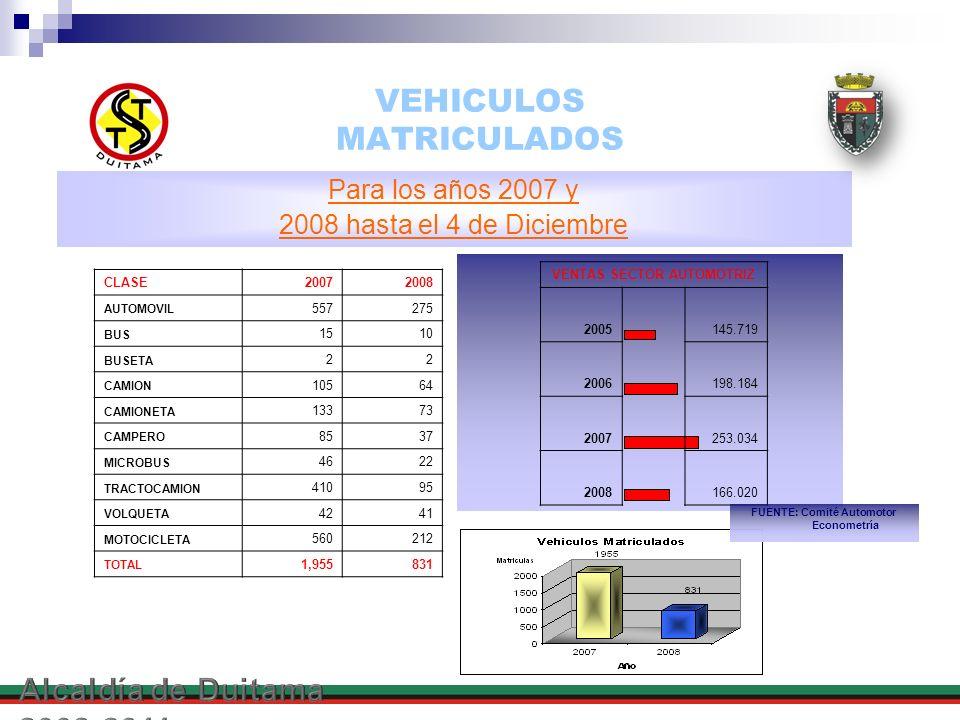 VEHICULOS MATRICULADOS Para los años 2007 y 2008 hasta el 4 de Diciembre CLASE20072008 AUTOMOVIL 557275 BUS 1510 BUSETA 22 CAMION 10564 CAMIONETA 1337