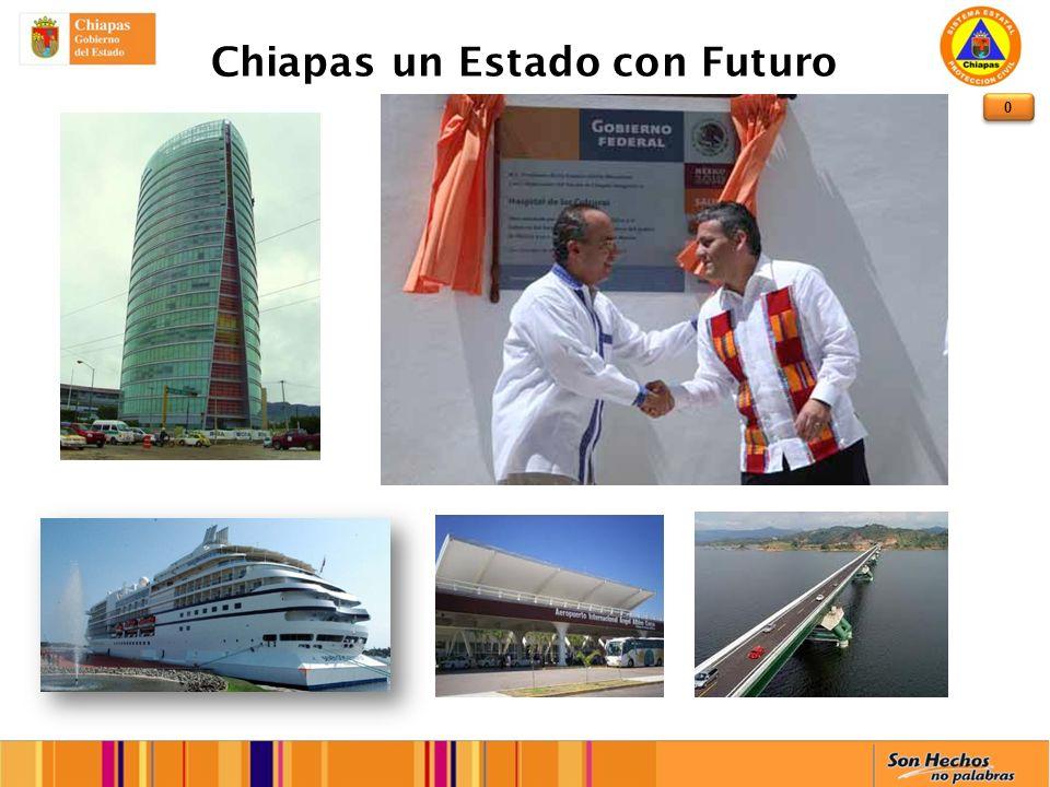 0 Chiapas un Estado con Futuro