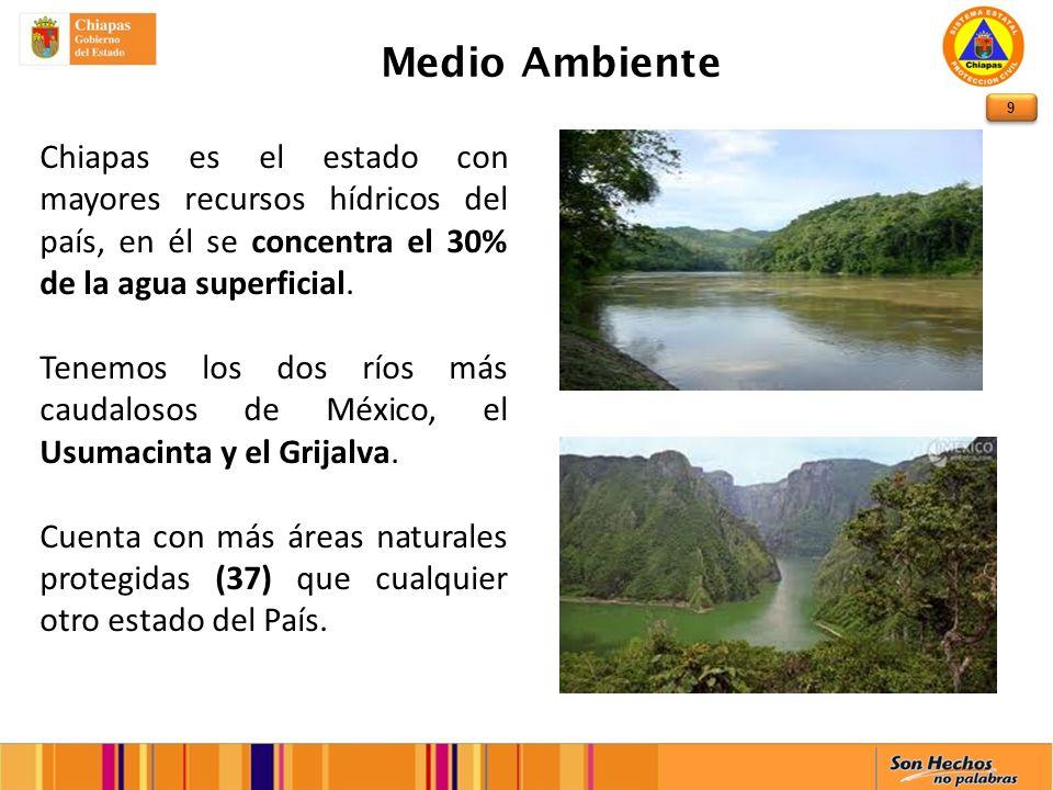 9 Medio Ambiente Chiapas es el estado con mayores recursos hídricos del país, en él se concentra el 30% de la agua superficial.