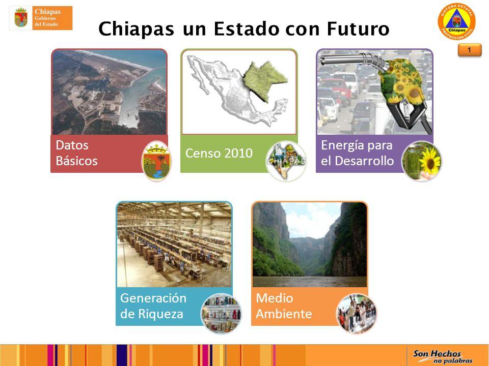 1 Datos Básicos Censo 2010 Energía para el Desarrollo Generación de Riqueza Medio Ambiente