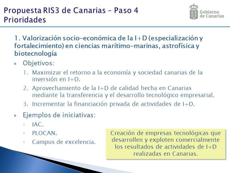 1. Valorización socio-económica de la I+D (especialización y fortalecimiento) en ciencias marítimo-marinas, astrofísica y biotecnología Objetivos: 1.M