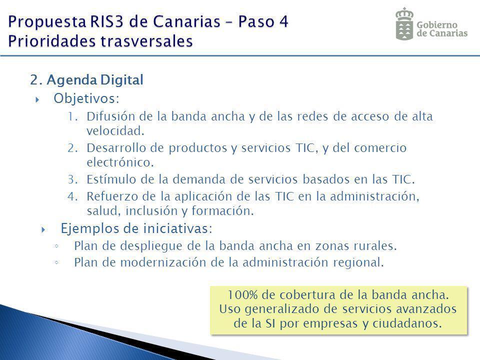 2. Agenda Digital Objetivos: 1.Difusión de la banda ancha y de las redes de acceso de alta velocidad. 2.Desarrollo de productos y servicios TIC, y del