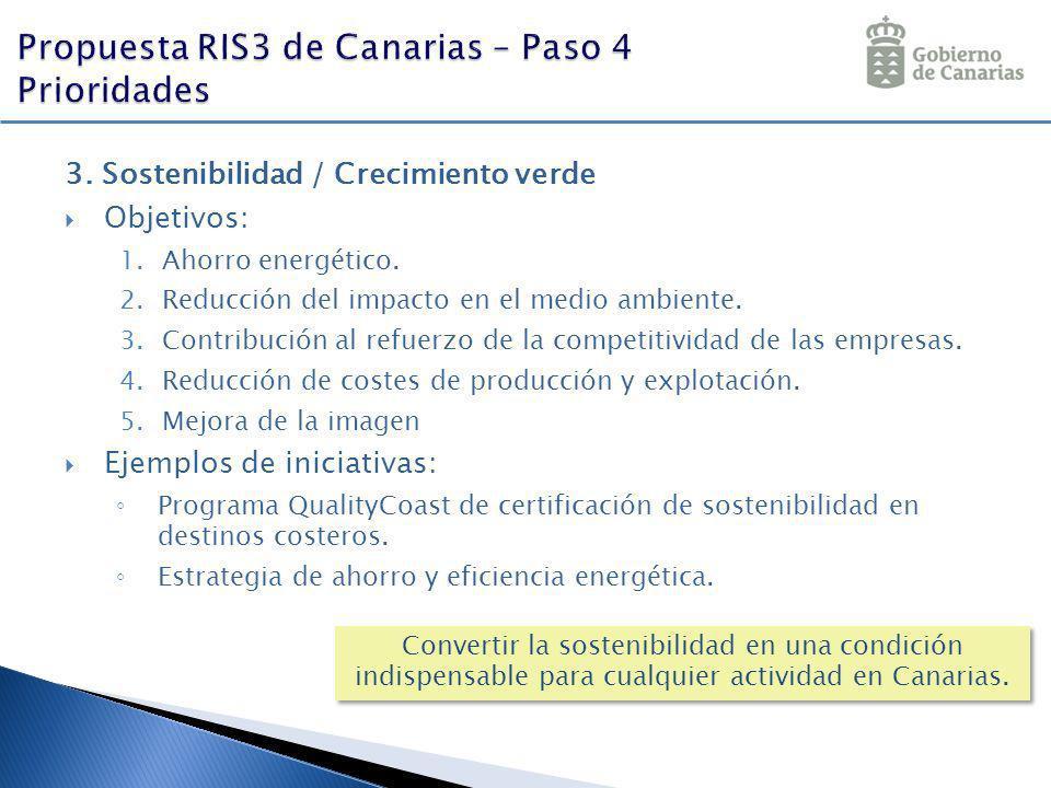 3. Sostenibilidad / Crecimiento verde Objetivos: 1.Ahorro energético. 2.Reducción del impacto en el medio ambiente. 3.Contribución al refuerzo de la c