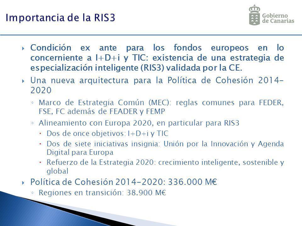 Condición ex ante para los fondos europeos en lo concerniente a I+D+i y TIC: existencia de una estrategia de especialización inteligente (RIS3) validada por la CE.