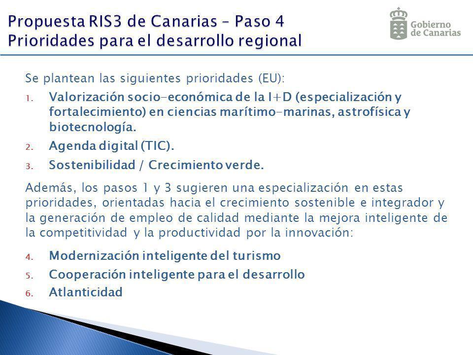 Se plantean las siguientes prioridades (EU): 1. Valorización socio-económica de la I+D (especialización y fortalecimiento) en ciencias marítimo-marina