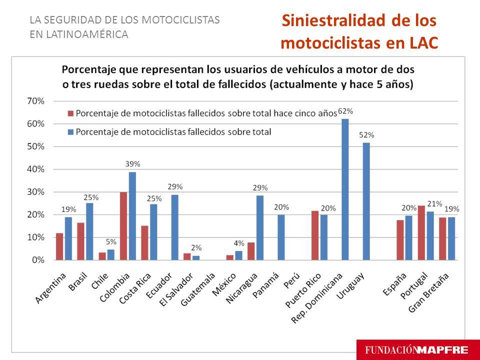 LA SEGURIDAD DE LOS MOTOCICLISTAS EN LATINOAMÉRICA Siniestralidad de los motociclistas en LAC